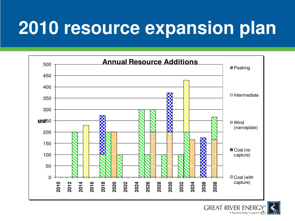 2010 resource expansion plan