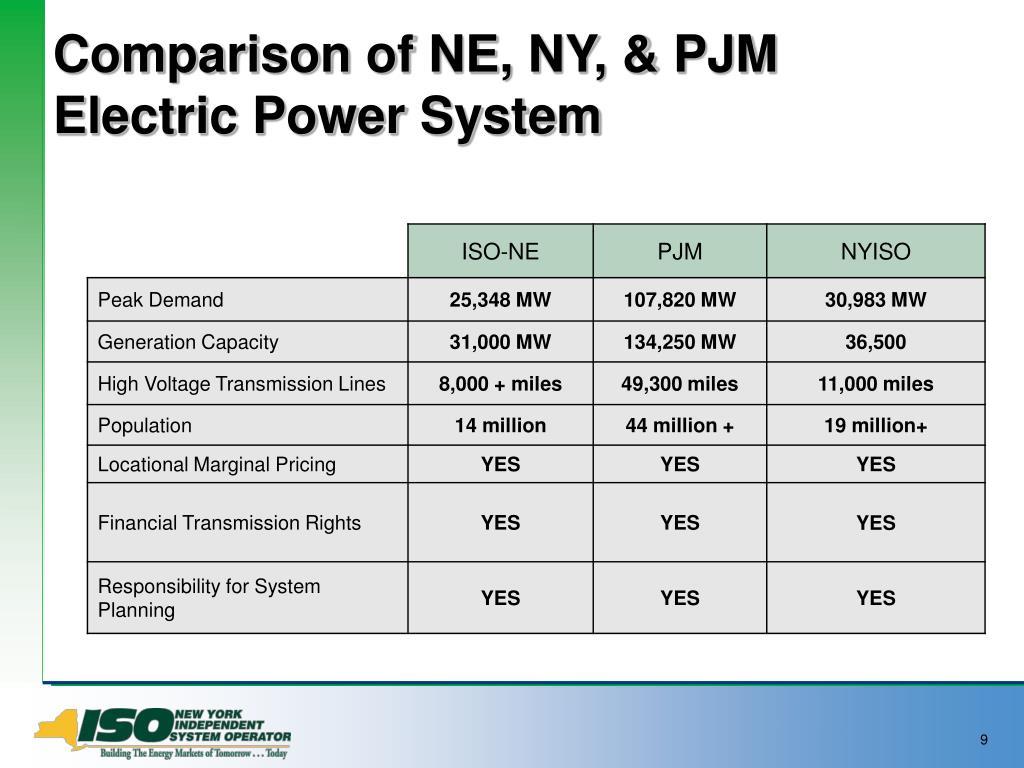 Comparison of NE, NY, & PJM Electric Power System