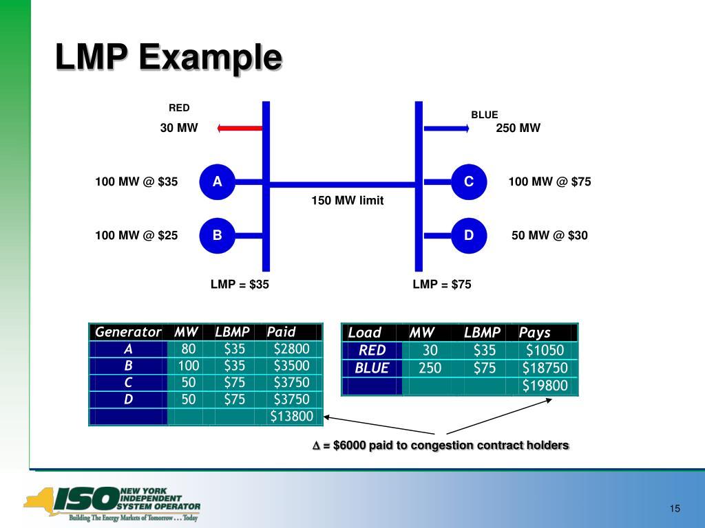 LMP Example