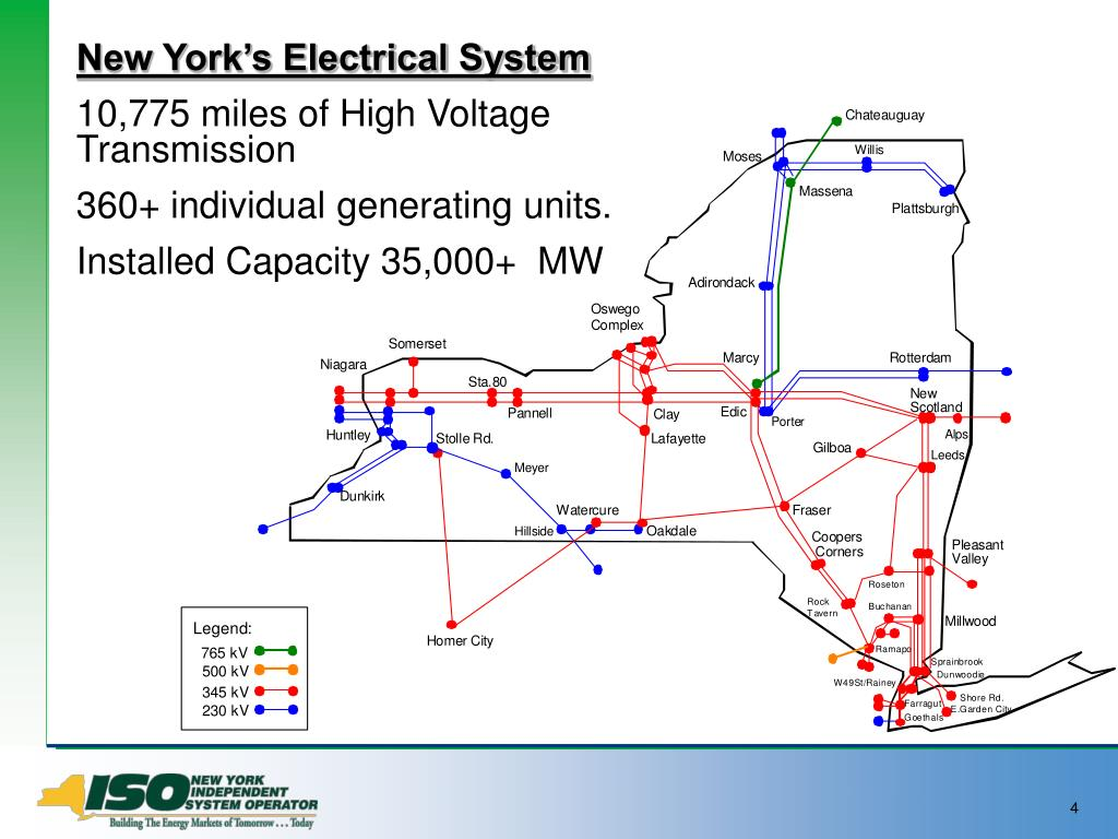New York's Electrical System