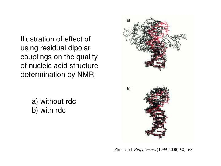 Illustration of effect of using residual dipolar couplings on the quality of nucleic acid structure