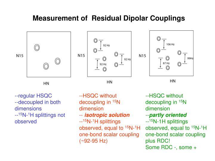 Measurement of  Residual Dipolar Couplings
