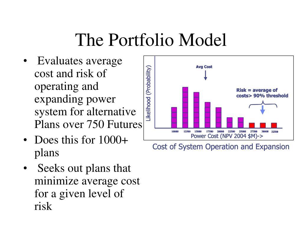 The Portfolio Model