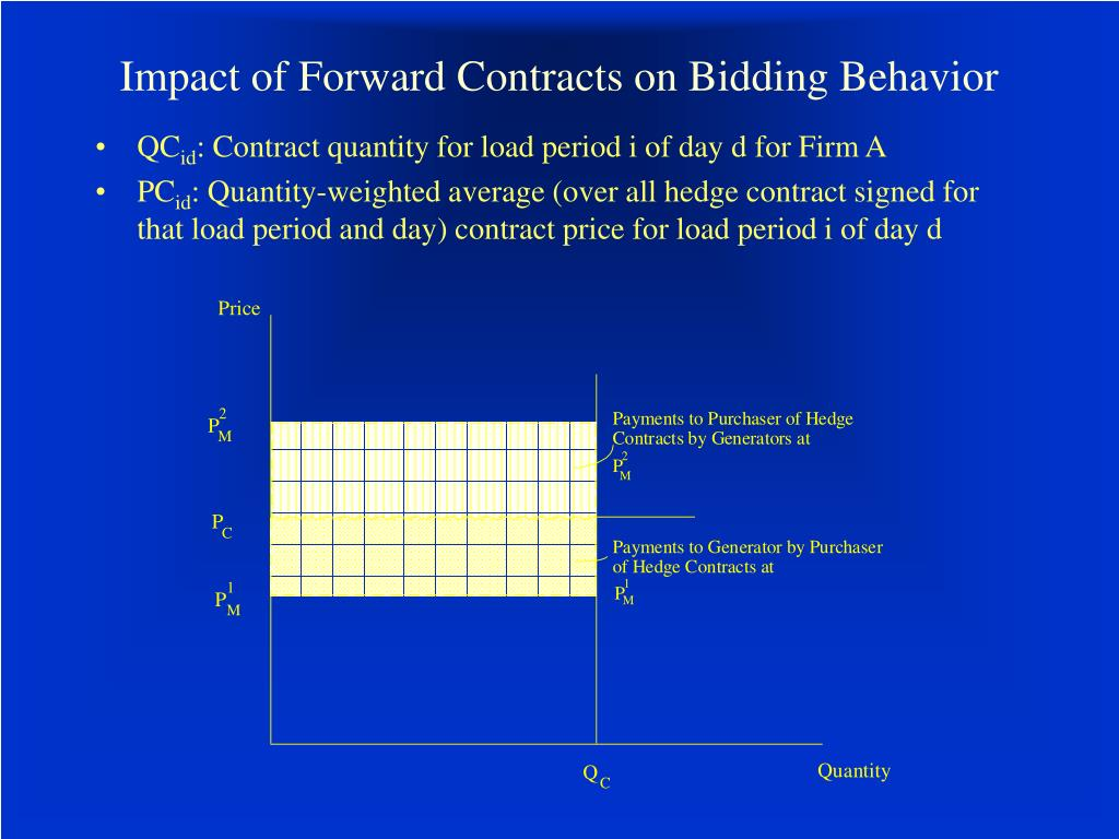 Impact of Forward Contracts on Bidding Behavior