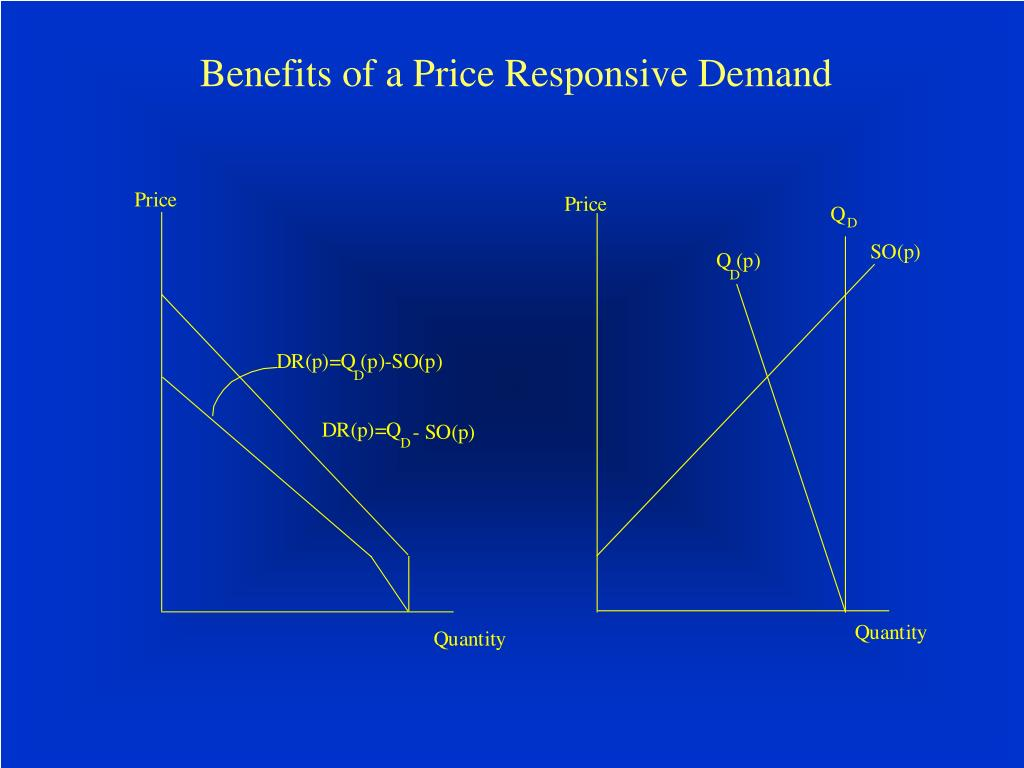 Benefits of a Price Responsive Demand