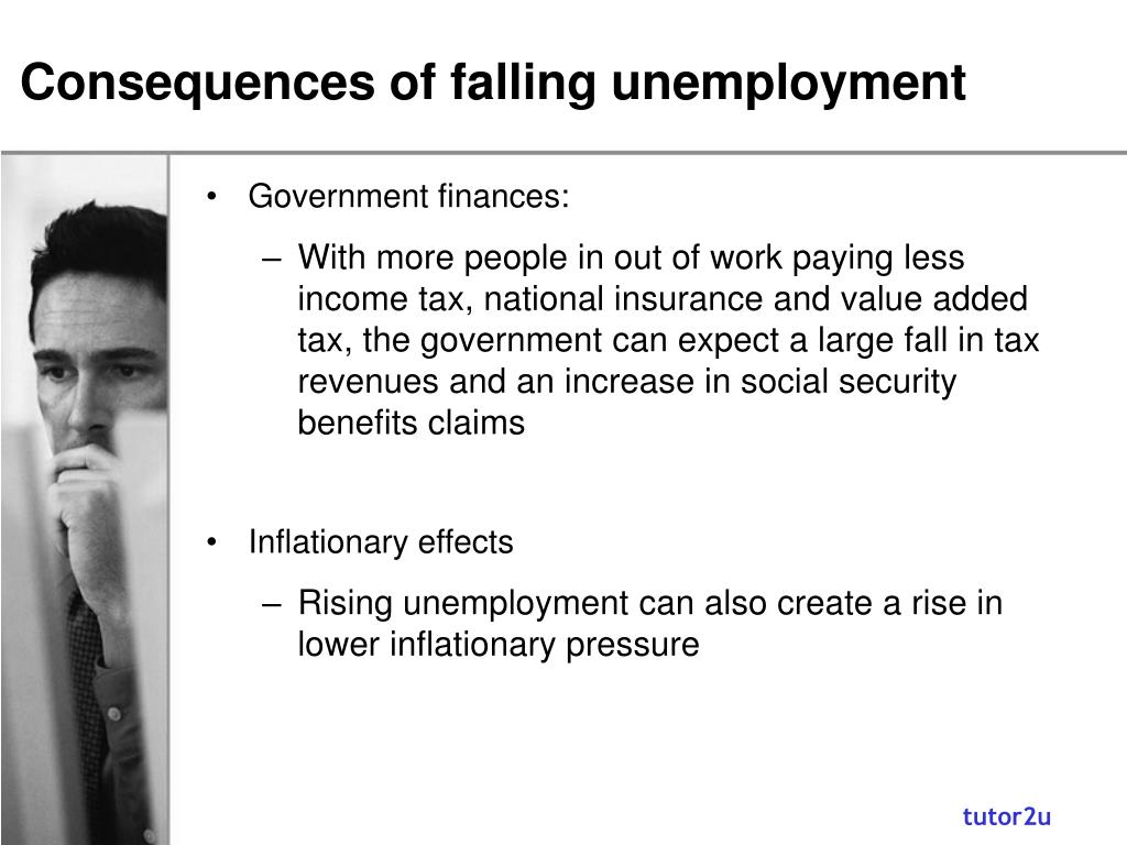 Consequences of falling unemployment
