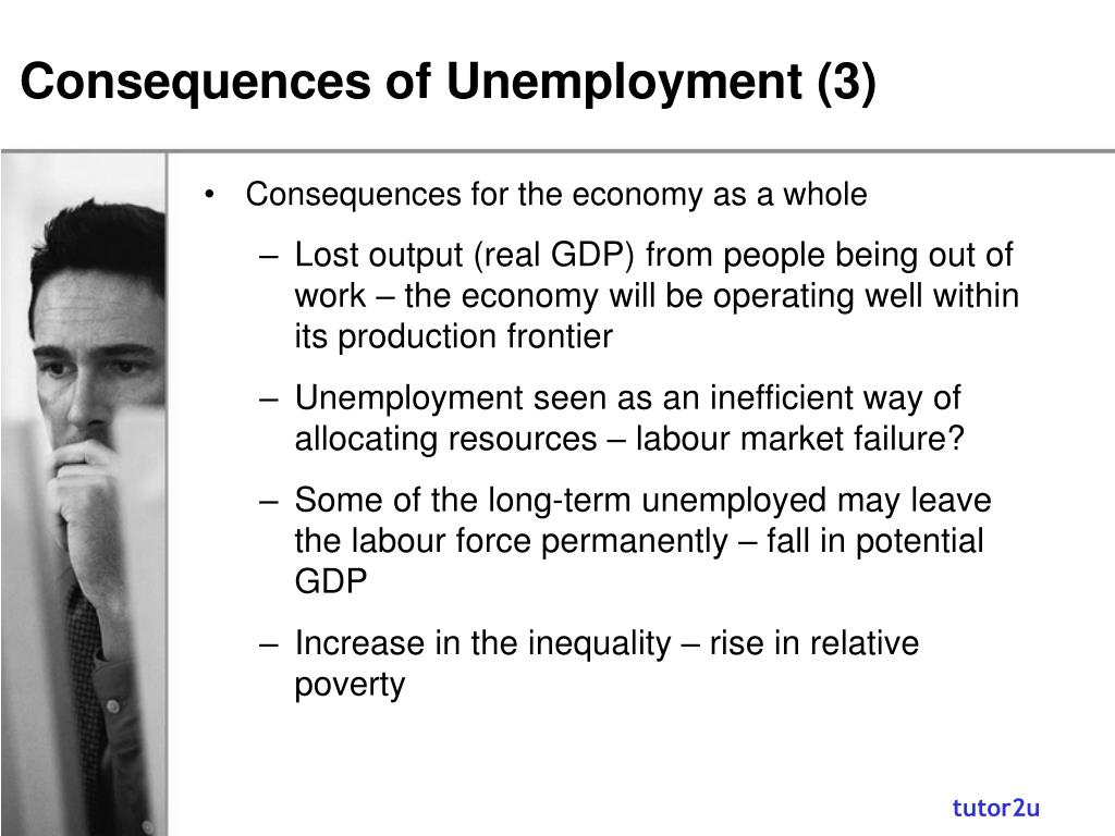 Consequences of Unemployment (3)