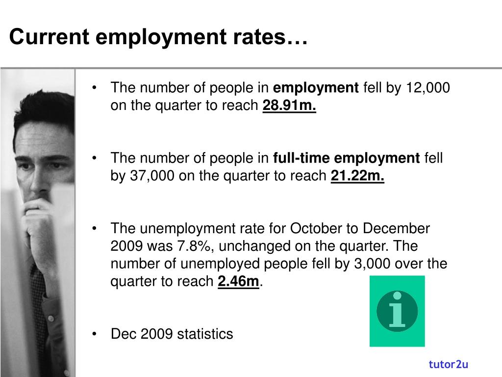 Current employment rates…