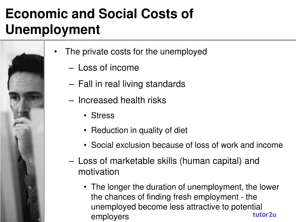 Economic and Social Costs of Unemployment