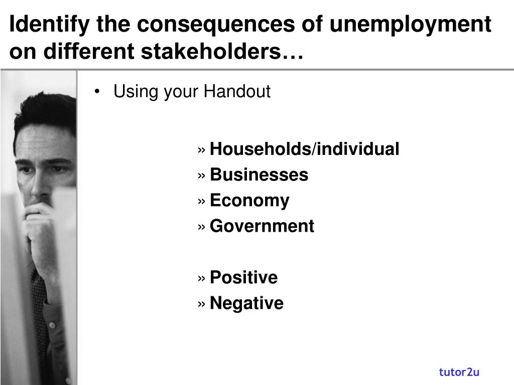 Identify the consequences of unemployment on different stakeholders…
