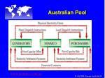 australian pool