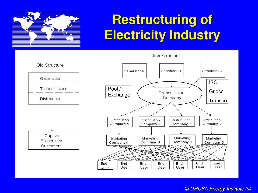 Restructuring of Electricity Industry