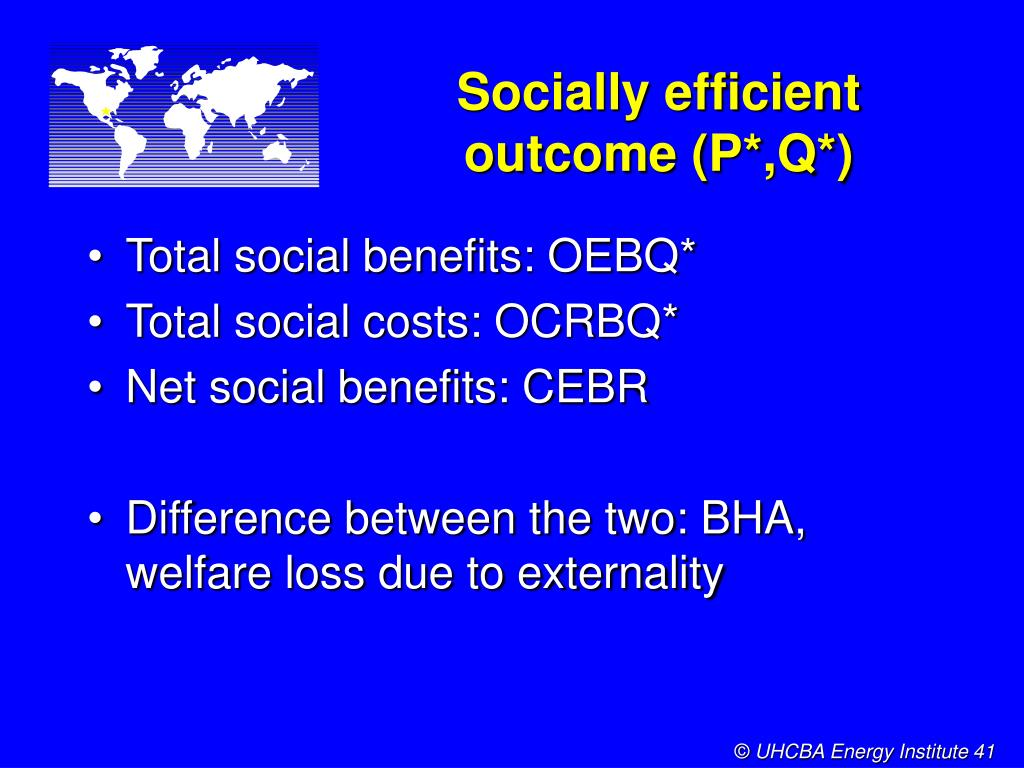 Socially efficient outcome (P*,Q*)