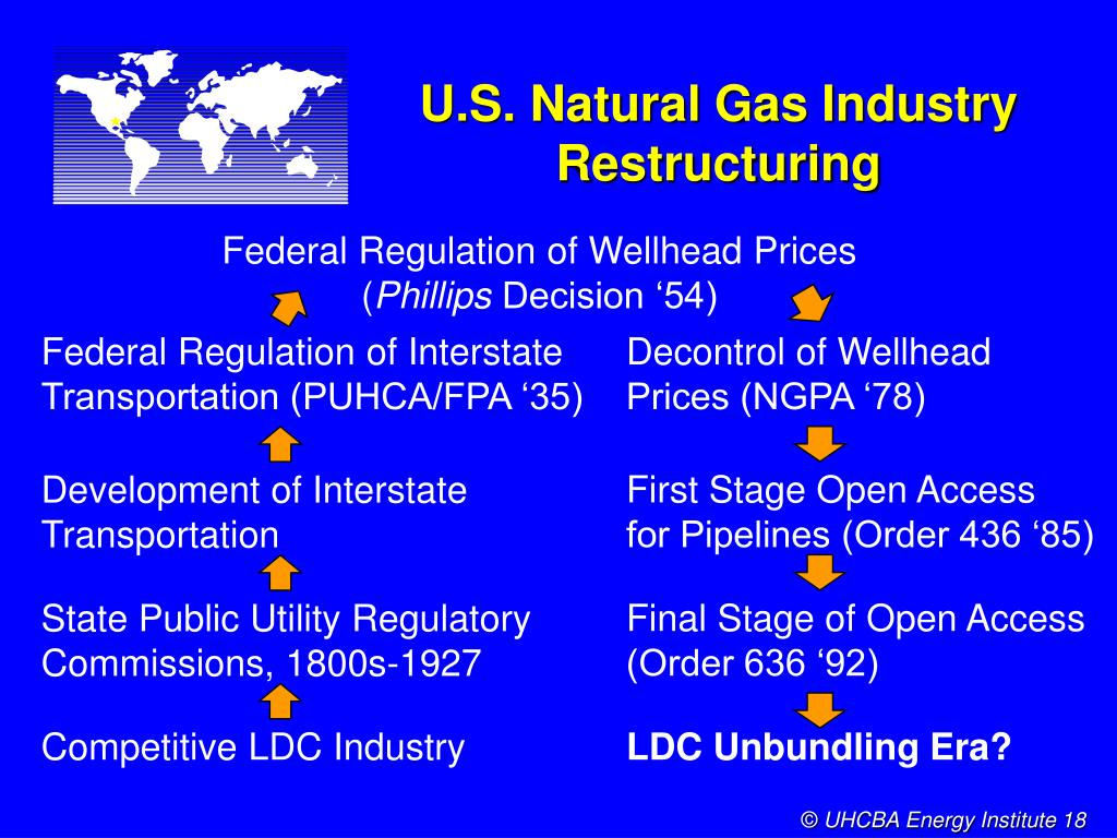U.S. Natural Gas Industry Restructuring