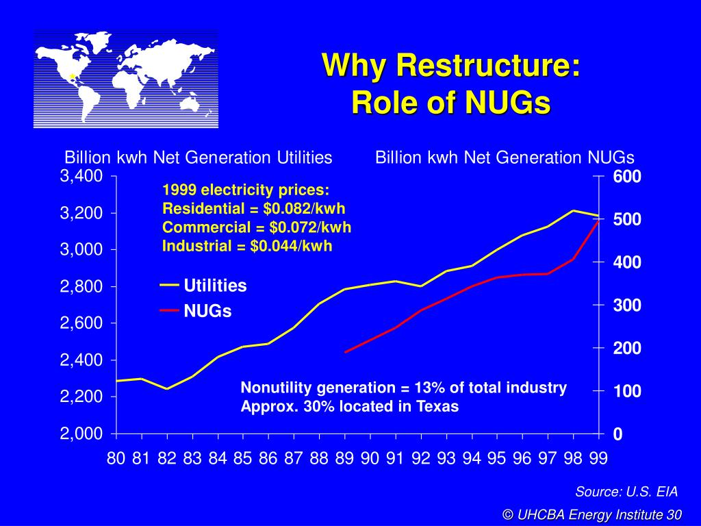 Why Restructure: