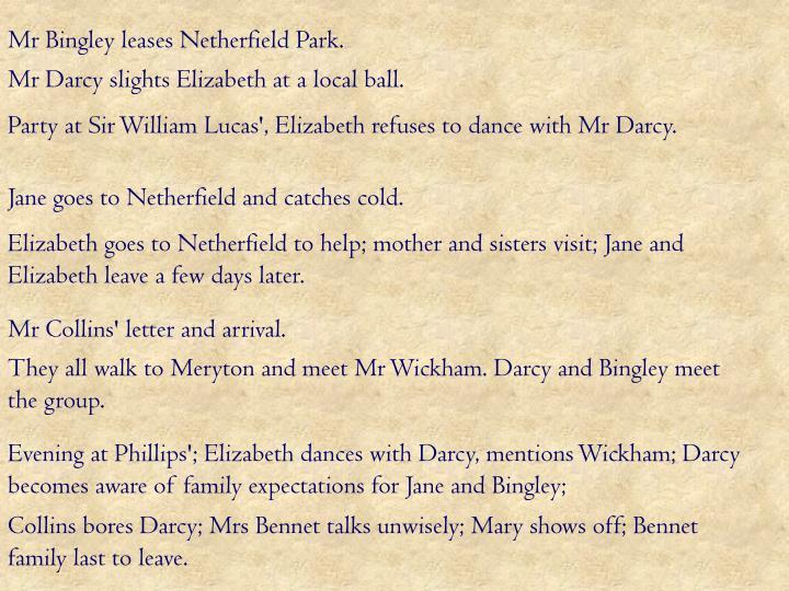 Mr Bingley leases Netherfield Park.