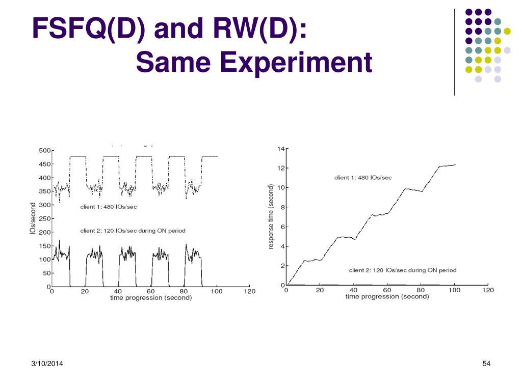 FSFQ(D) and RW(D):