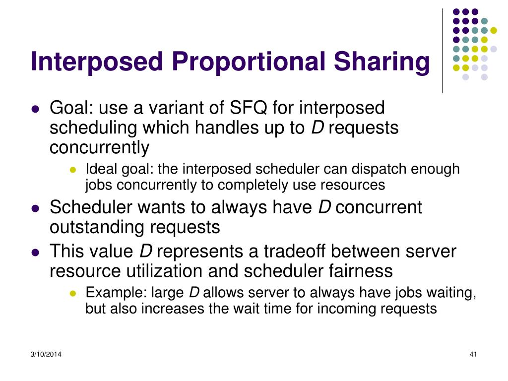 Interposed Proportional Sharing