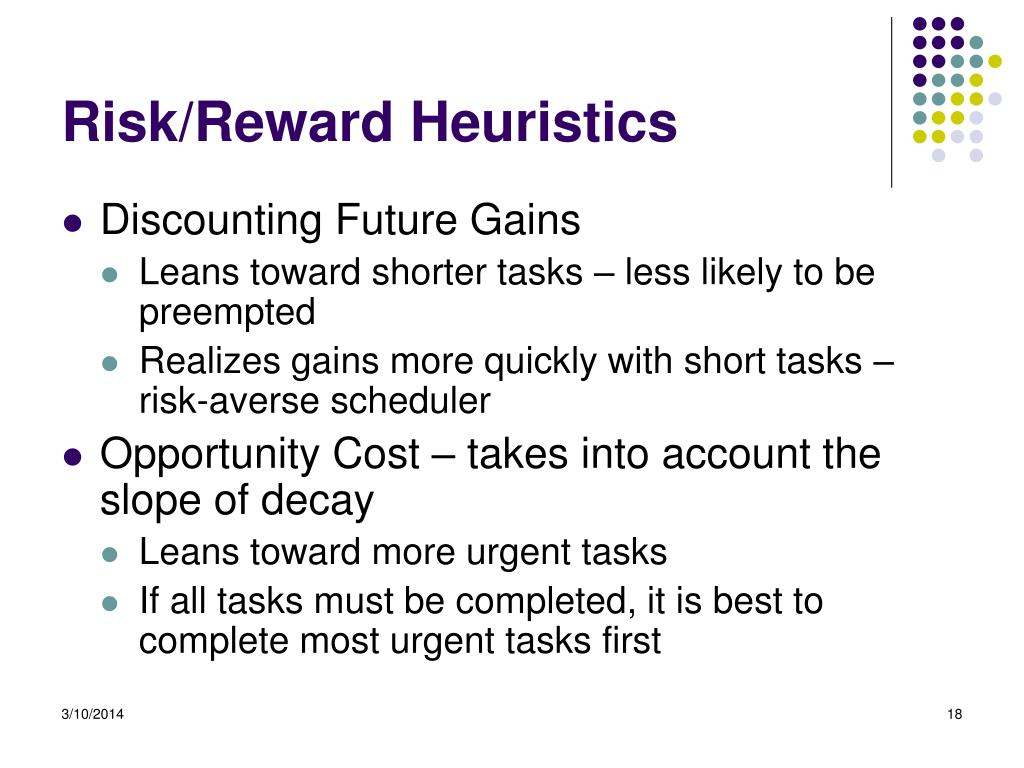 Risk/Reward Heuristics