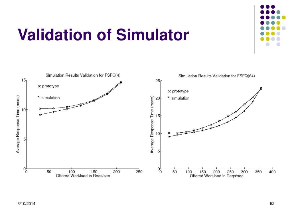 Validation of Simulator