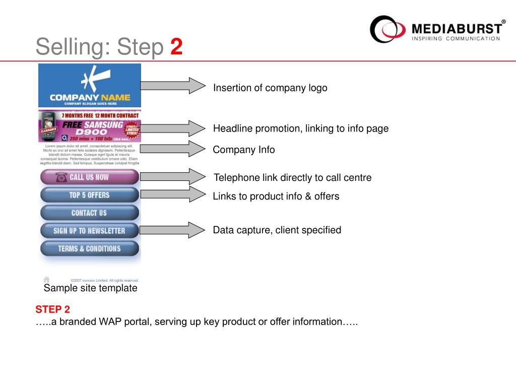 Selling: Step