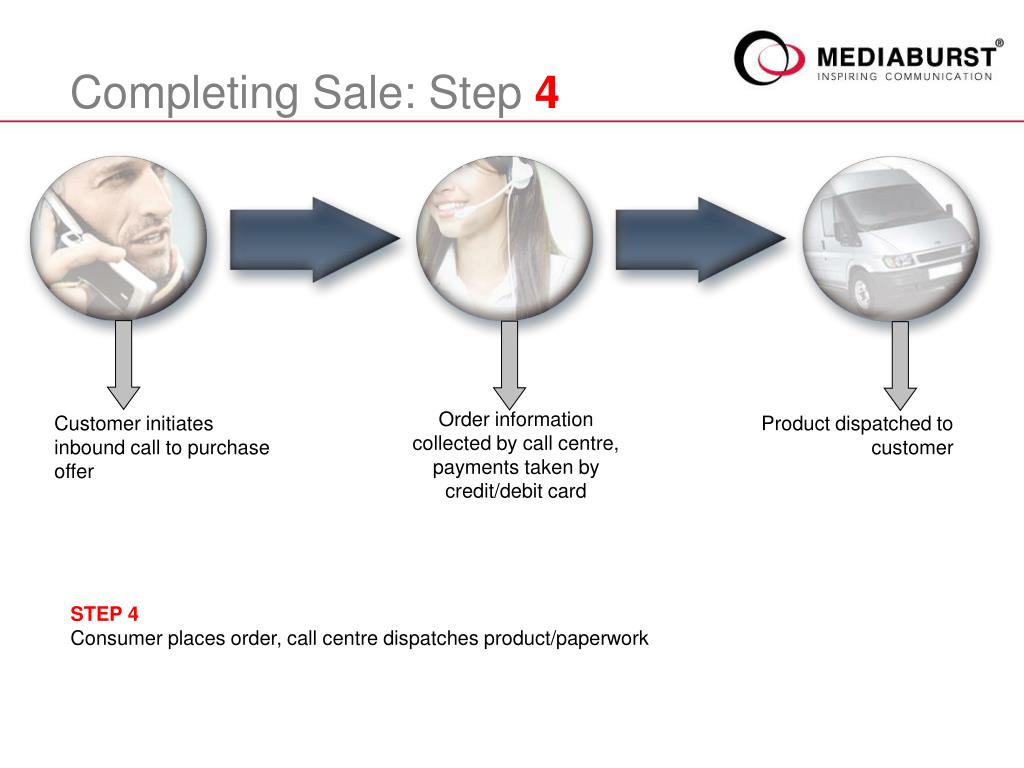 Completing Sale: Step