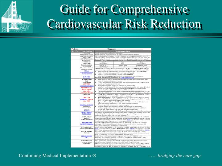 Guide for Comprehensive Cardiovascular Risk Reduction