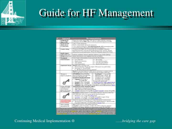 Guide for HF Management