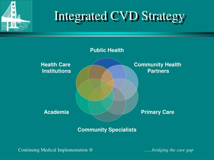 Integrated CVD Strategy