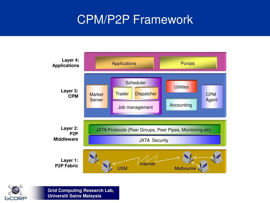CPM/P2P Framework
