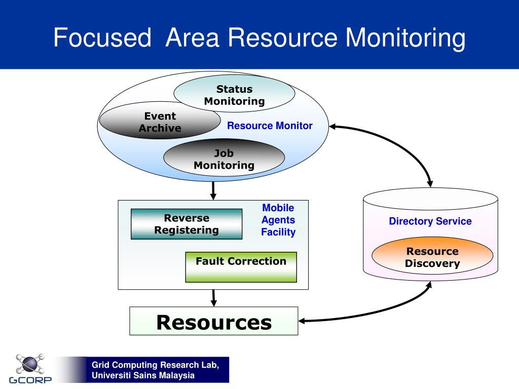 Focused  Area Resource Monitoring