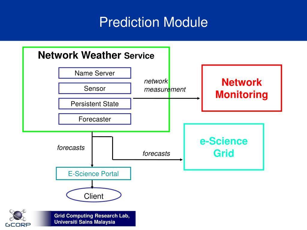 Prediction Module