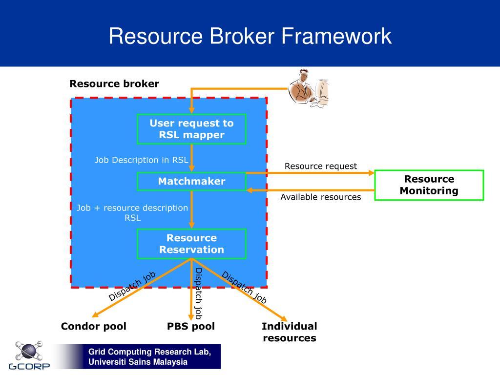 Resource Broker Framework