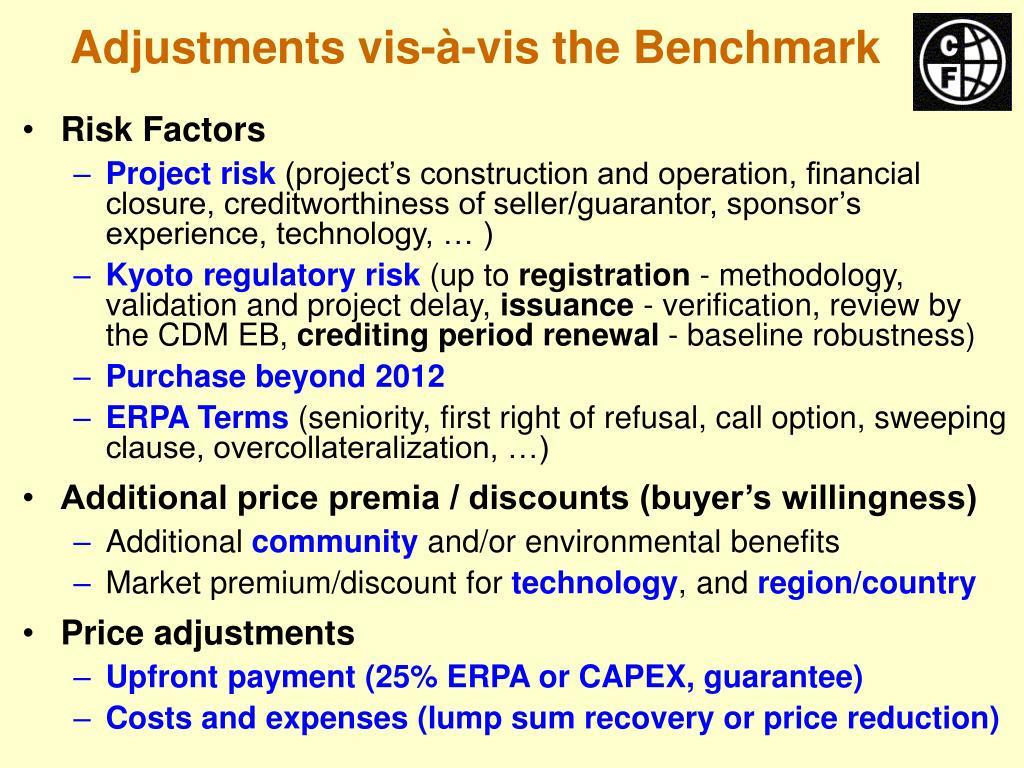 Adjustments vis-à-vis the Benchmark