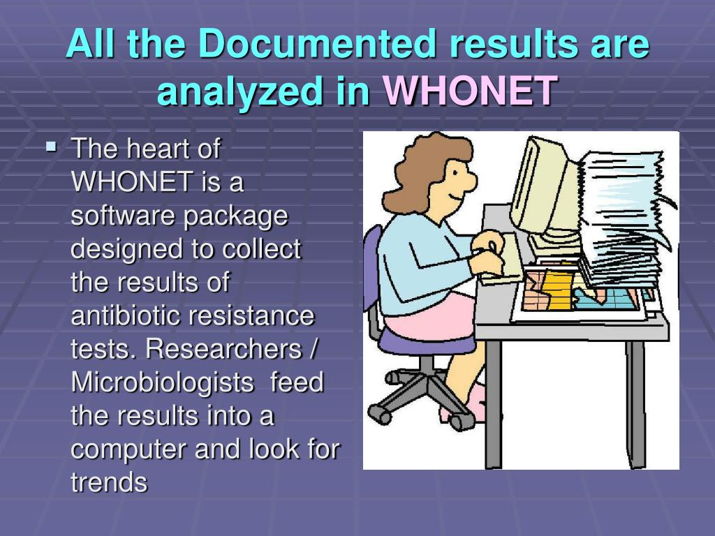 All the Documented results are analyzed in