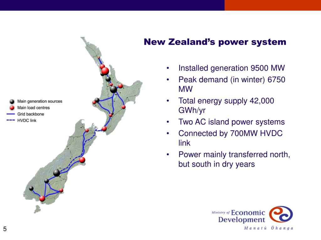 New Zealand's power system