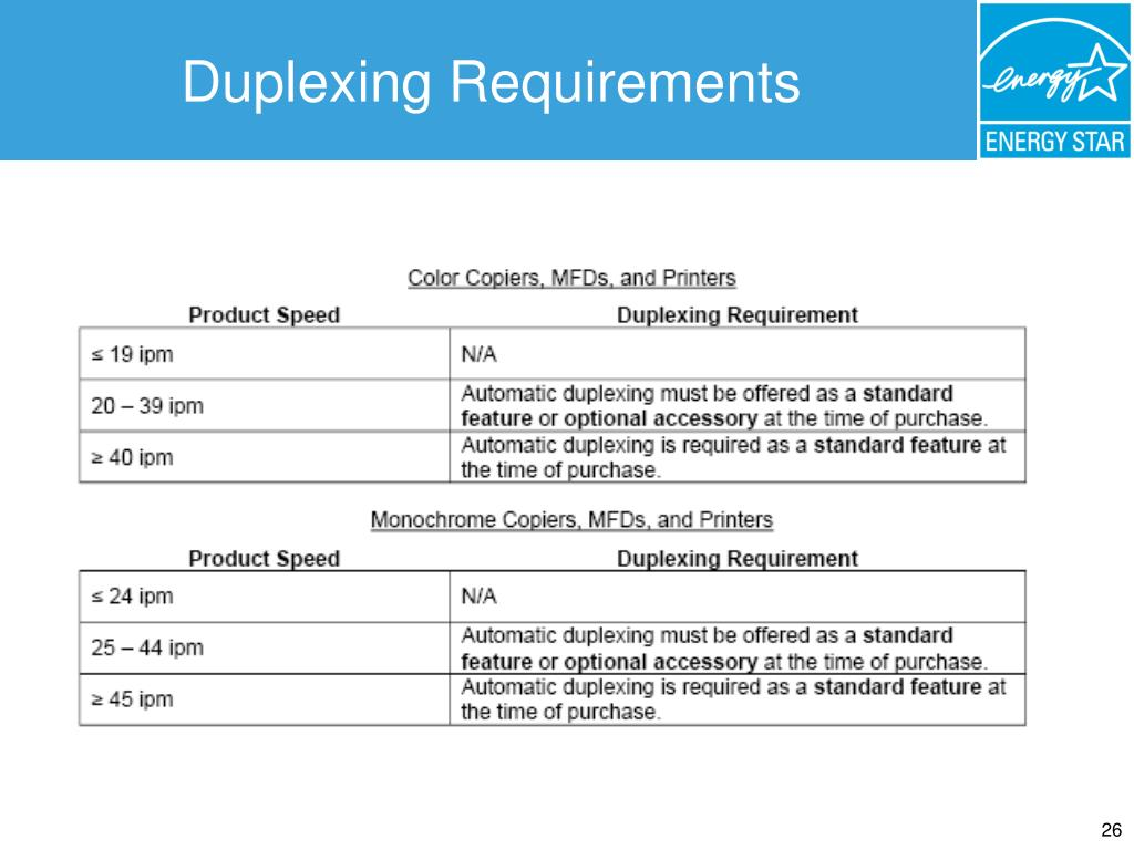 Duplexing Requirements