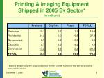 printing imaging equipment shipped in 2005 by sector in millions