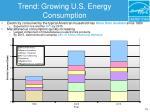 trend growing u s energy consumption