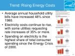 trend rising energy costs