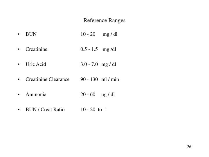 Reference Ranges
