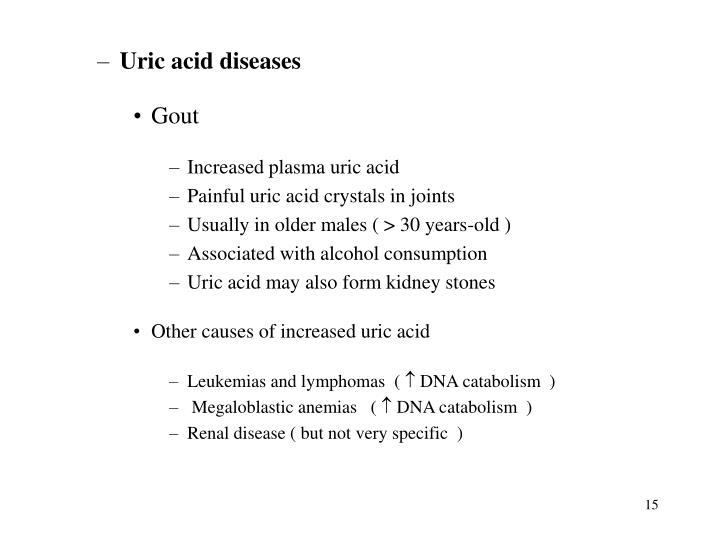 Uric acid diseases