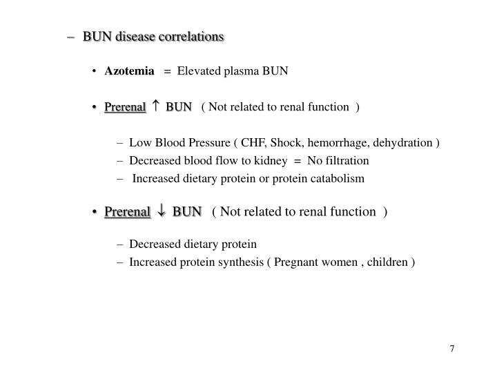 BUN disease correlations