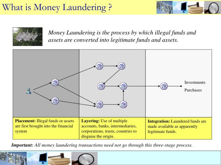 essay on money laundering in india