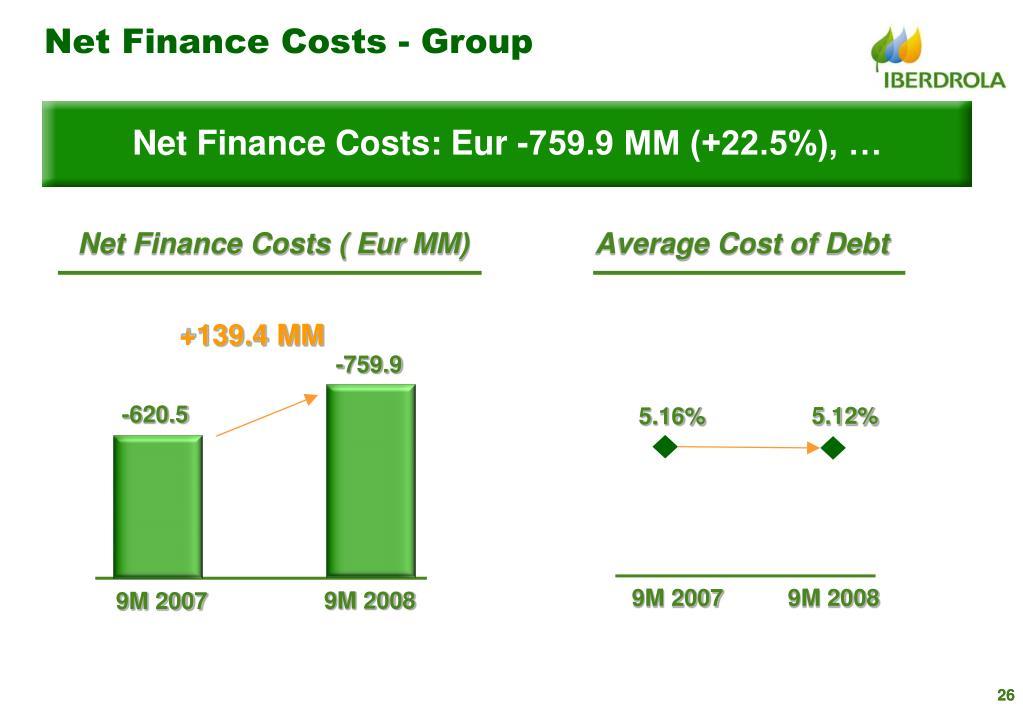 Net Finance Costs - Group