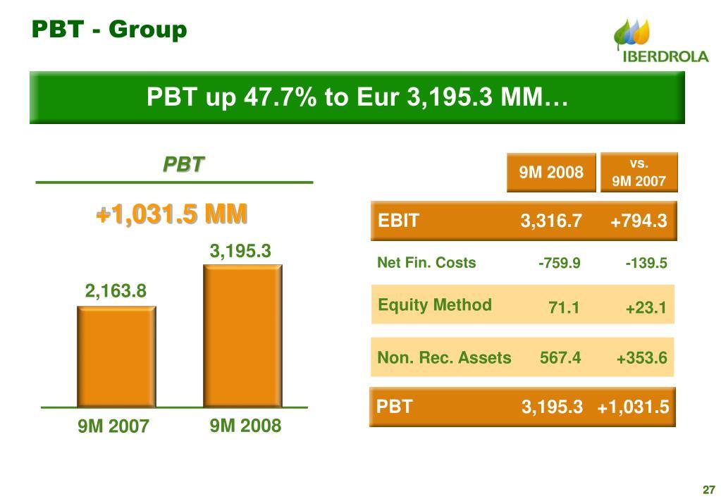 PBT - Group