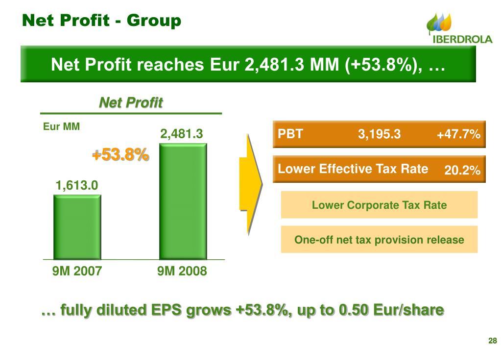 Net Profit - Group
