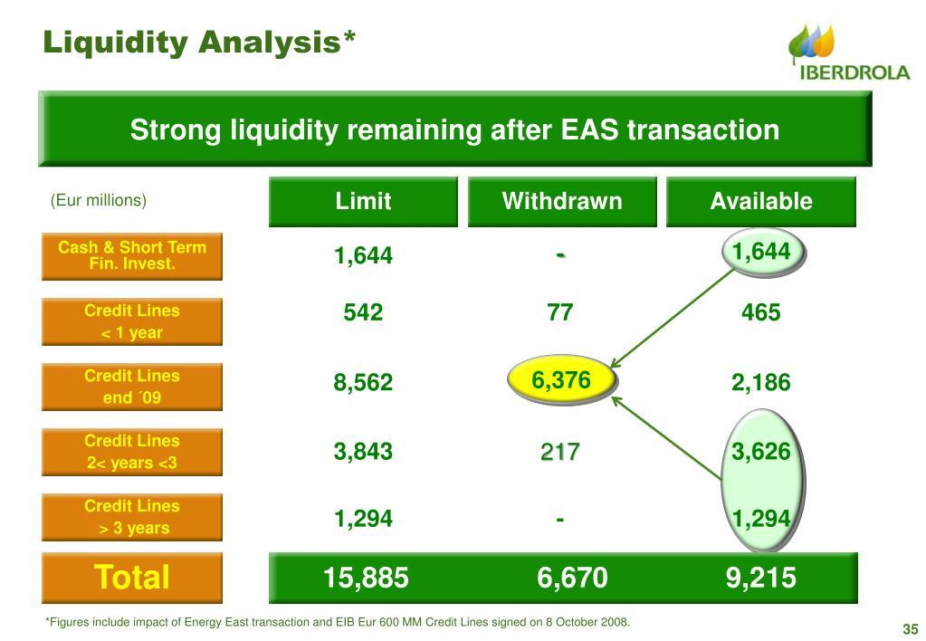 Liquidity Analysis*