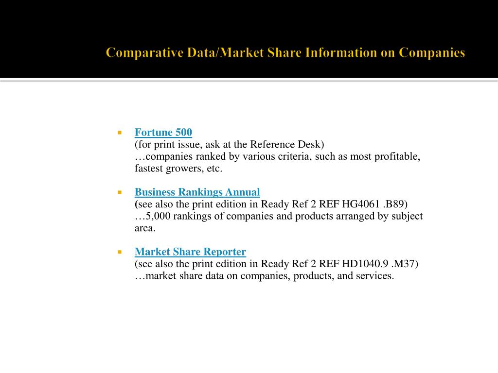 Comparative Data/Market Share Information on Companies