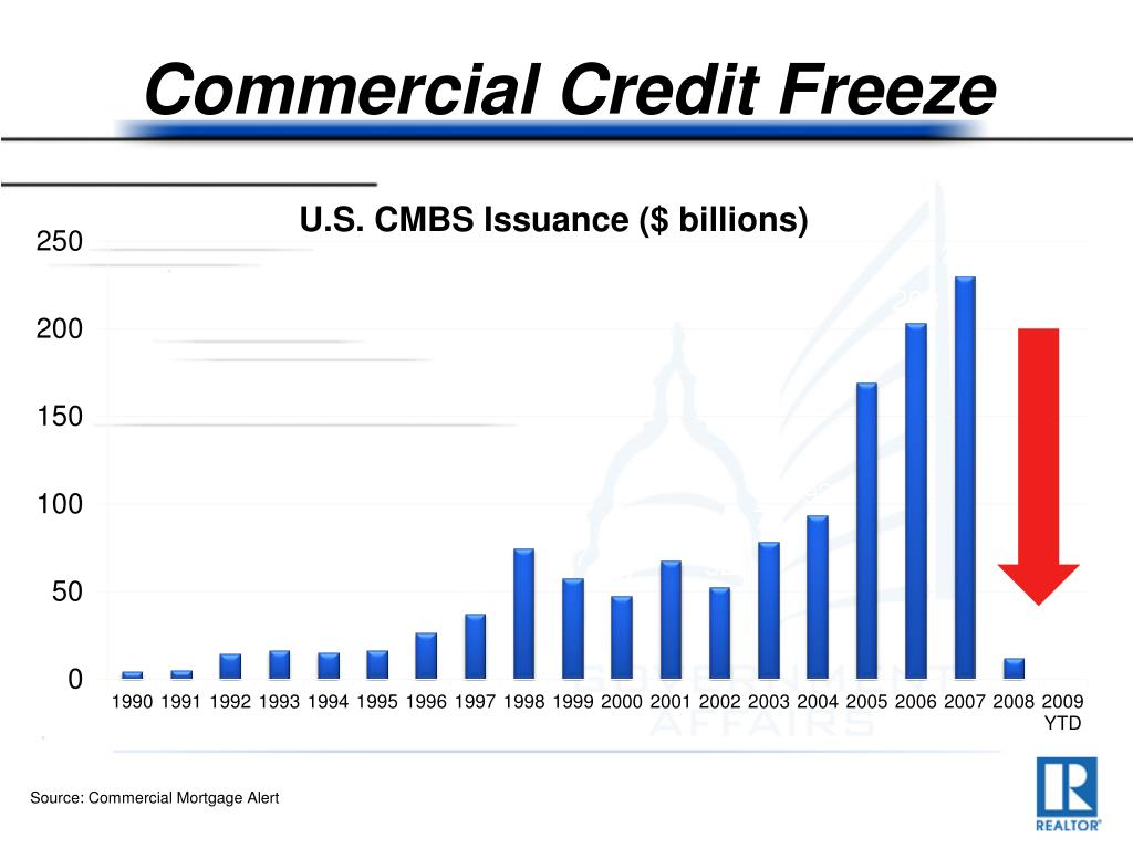 Commercial Credit Freeze
